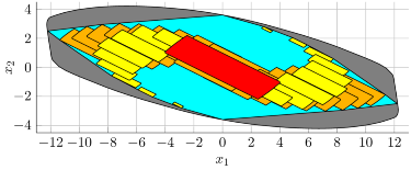 Tube-based robust mpc