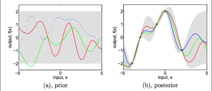 Uncertainty reduction (c)